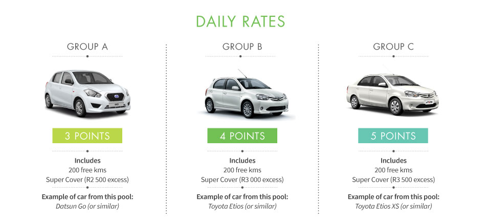 Car Rental Daily Rates